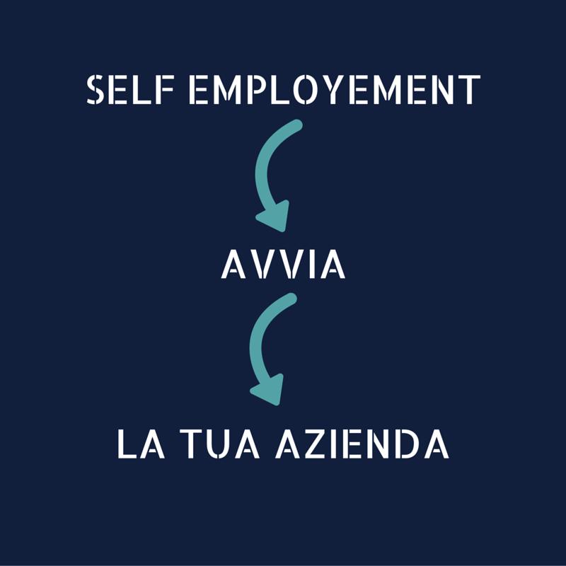 Ministero del Lavoro e Regioni stanziano 124 Milioni di Euro per l'avvio di Impresa, tramite il fondo SELFIEmployment
