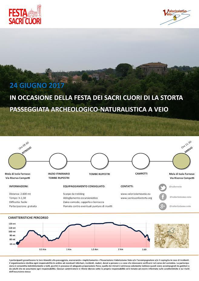 Isola Farnese, alla scoperta dell'Anello delle Tombe Rupestri