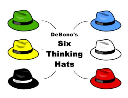 Psiche&Sport: Analizzare una gara: la tecnica dei sei cappelli