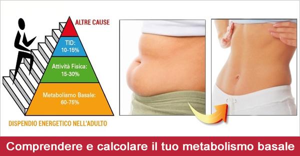 Conosci il metabolismo basale?