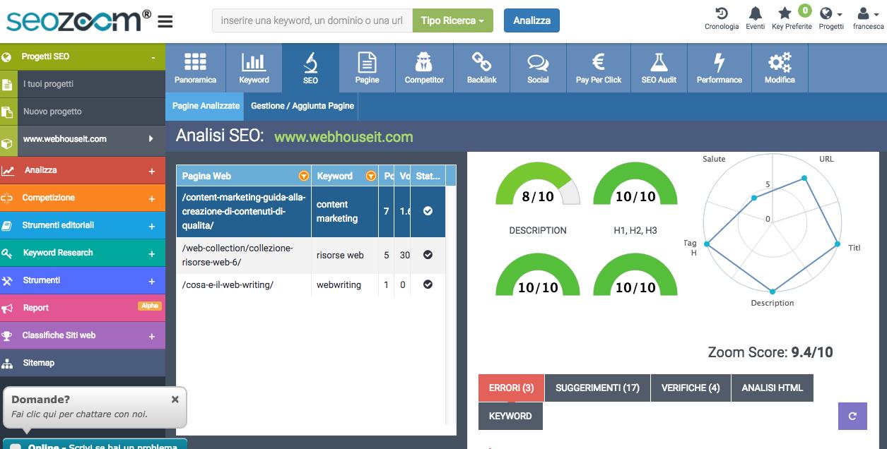 Guida a SEOZoom per ottimizzare un sito web