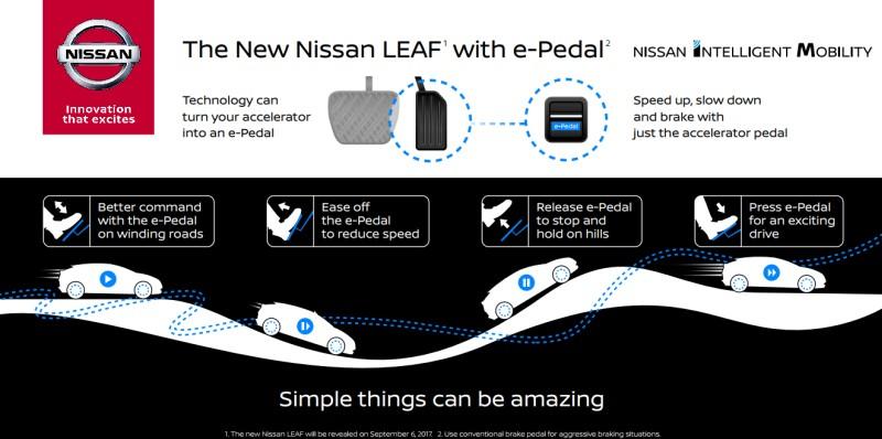 Nuova Nissan LEAF: si guiderà (al 90%) con un solo pedale!