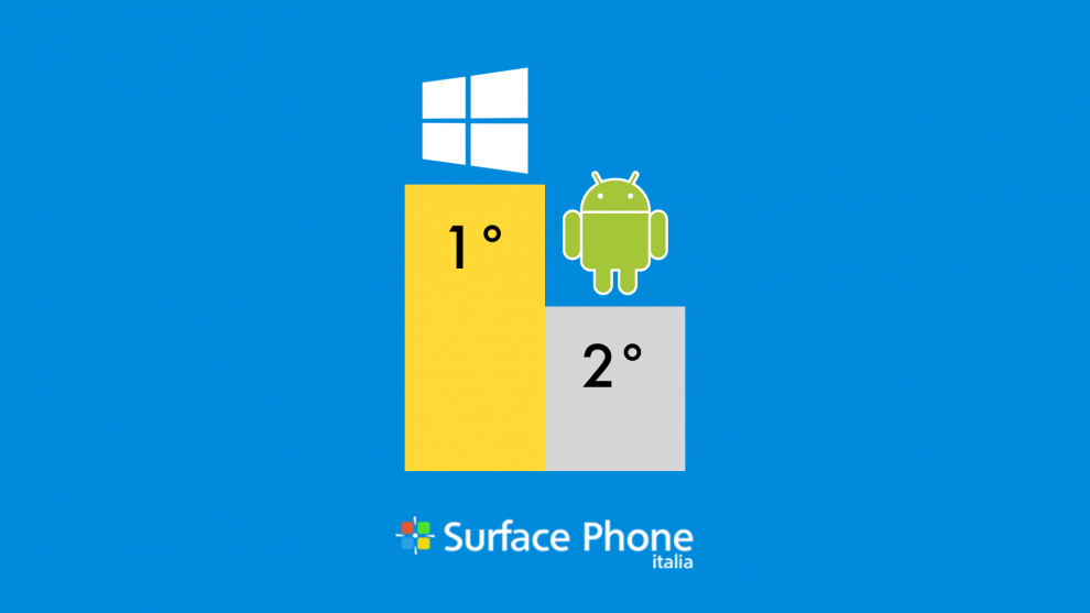 7 buoni motivi per preferire Windows 10 mobile ad Android | Surface Phone Italia